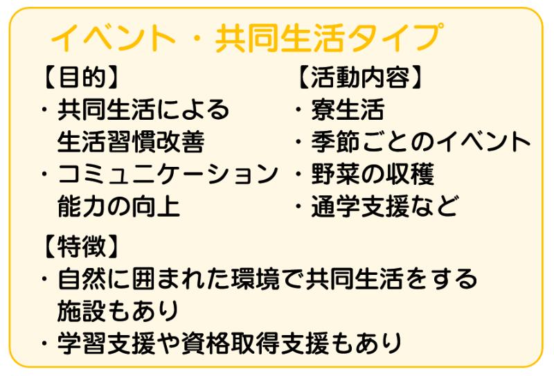 イベント・共同生活タイプ