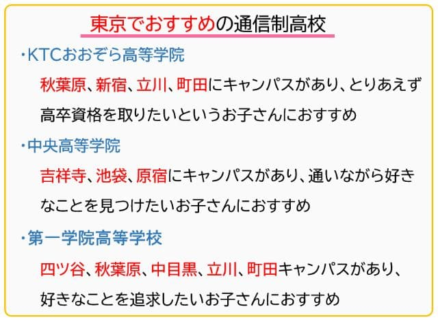 東京でおすすめの通信制高校3選