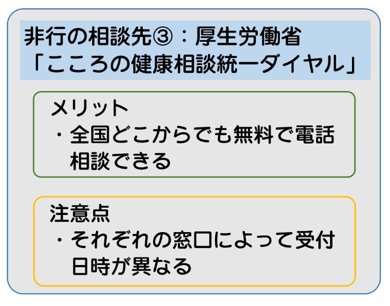 非行の相談先3