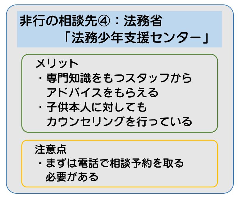 非行の相談先4