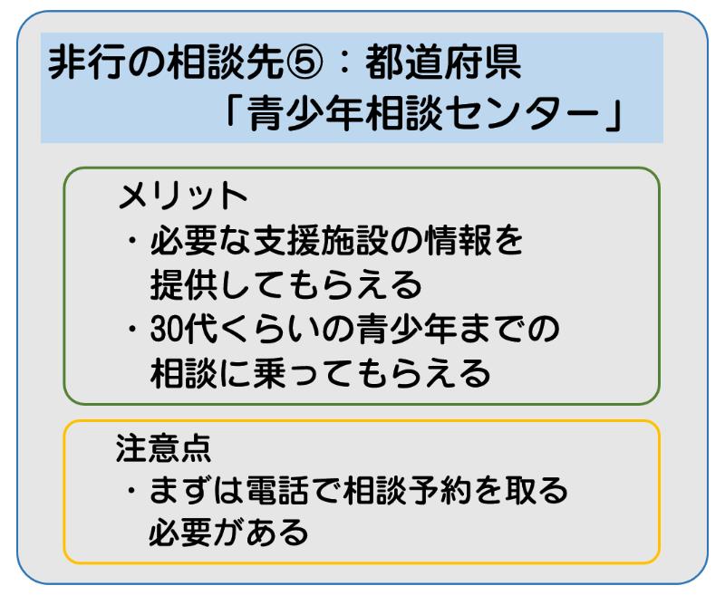 非行の相談先5