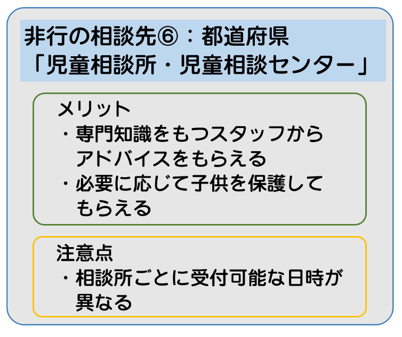非行の相談先6