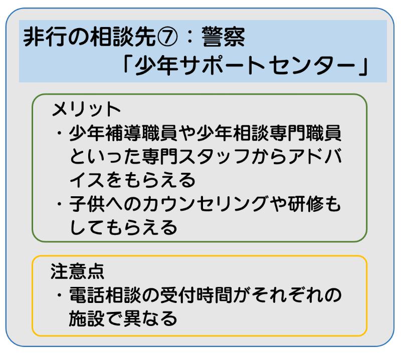 非行の相談先7