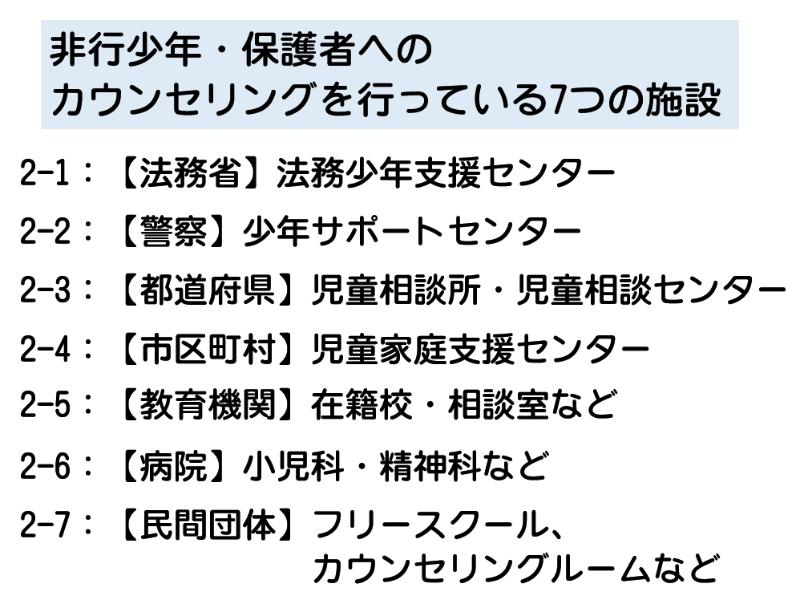 7つの施設