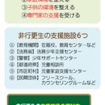 非行更生のために!利用施設6つと周囲が取るべき4つの行動とは?