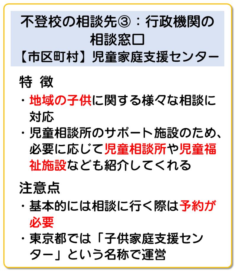 相談先3-3
