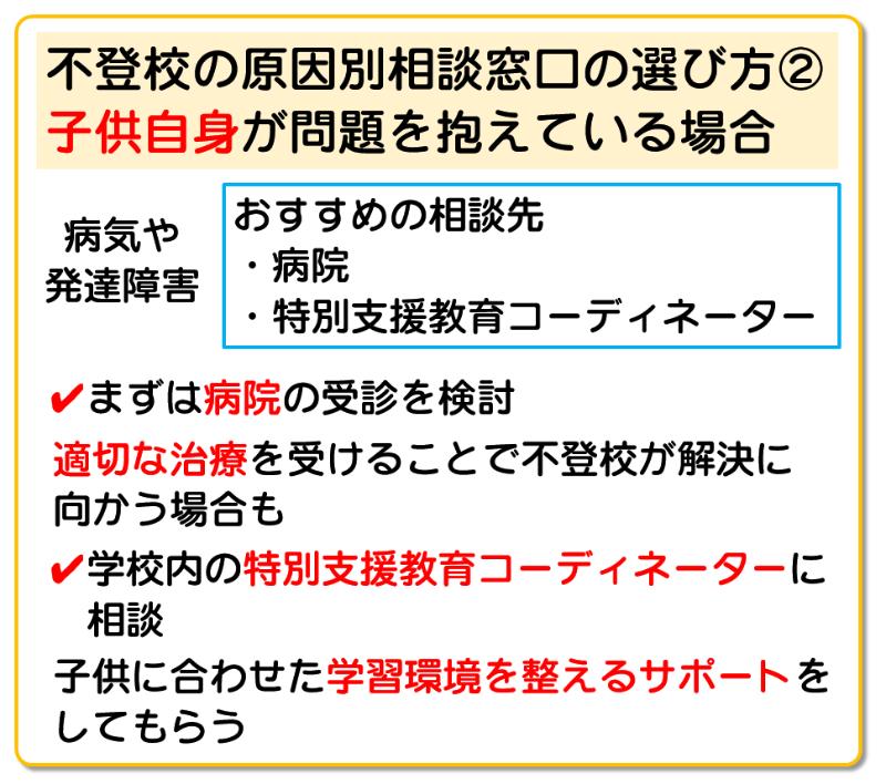 選び方3-1