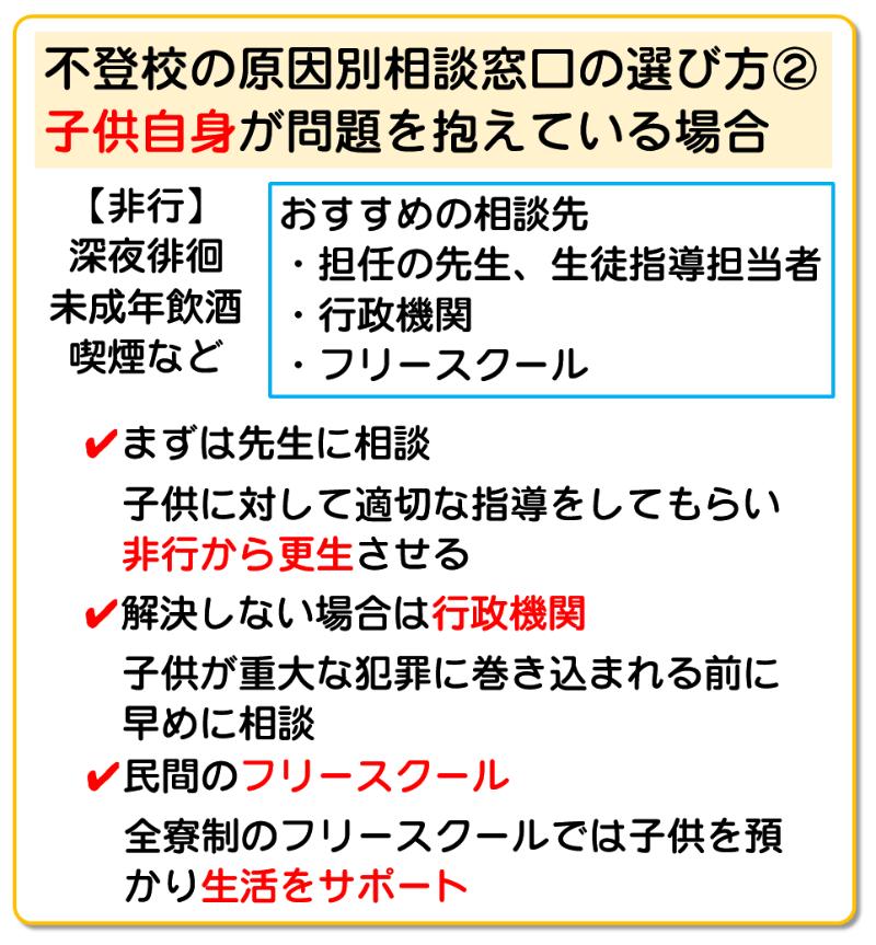 選び方3-2
