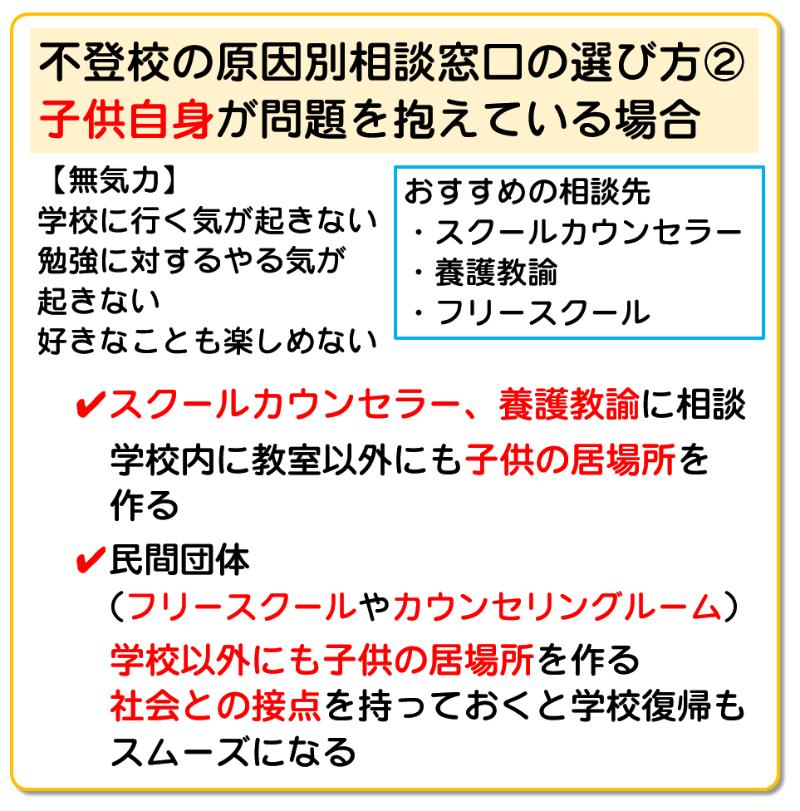 選び方3-3
