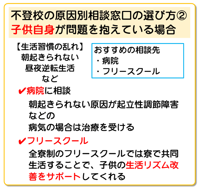 選び方3-4