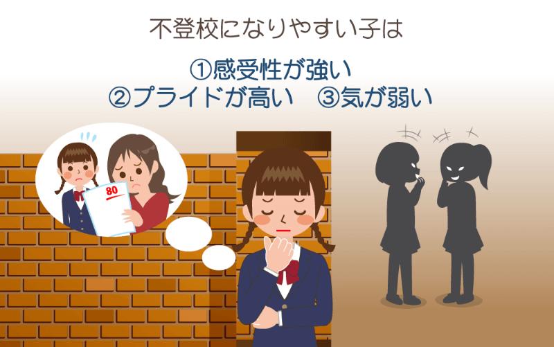 不登校になりやすい子の3つの特徴