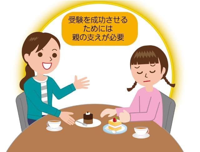 親ができる受験対策