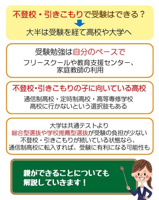 【不登校・引きこもり受験生向け】家庭での勉強法や受験対策を解説