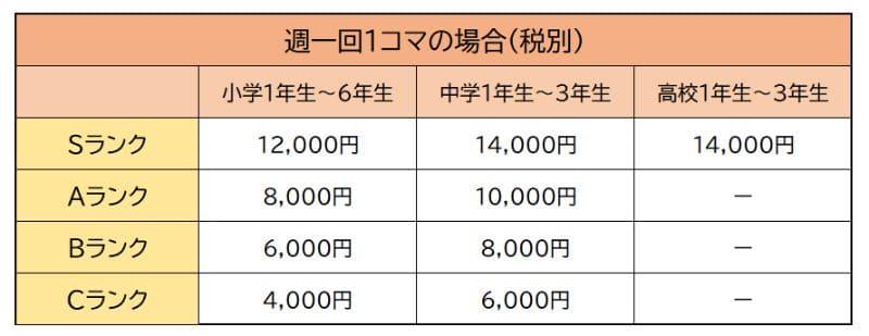 e-LIVEの費用1