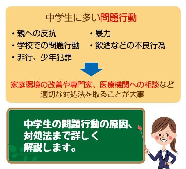 【中学生の問題行動の原因は?】5つの原因と7つの対処法を徹底解説