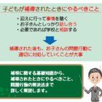 【子供が補導!】すぐやるべきことと問題行動を改善する6つの方法