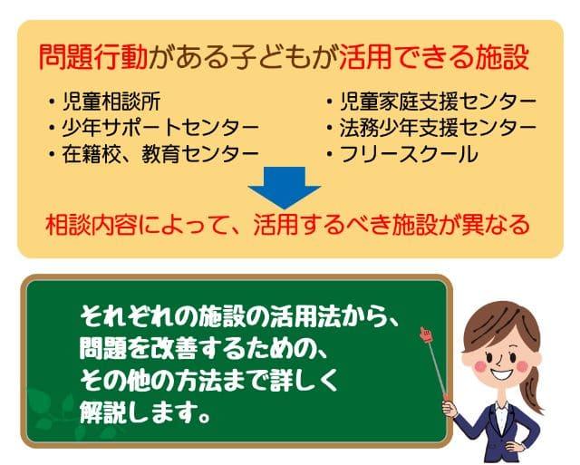 【おすすめ施設6選】子どもの問題行動を改善するための活用法を解説