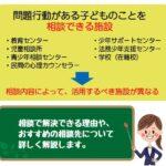 【問題行動の相談先8選】子どもにあった相談先を選ぶポイントを解説