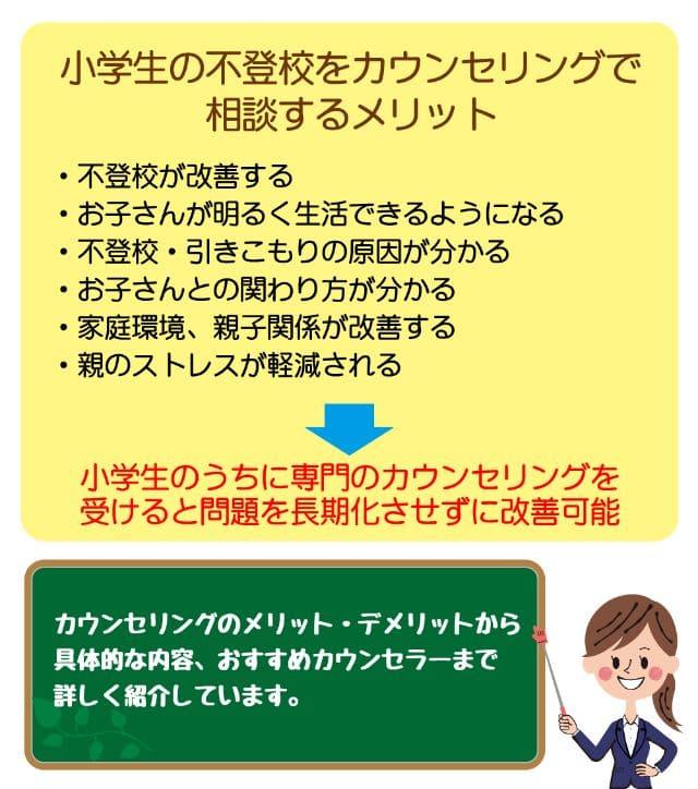 【不登校が改善できる】小学生におすすめのカウンセリングを徹底解説